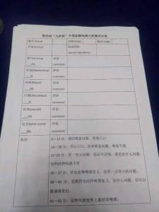 The scoresheet for each entry